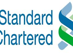 Standard Bank Group Recruitment 2020
