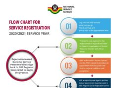 nss-registration-flow-chart